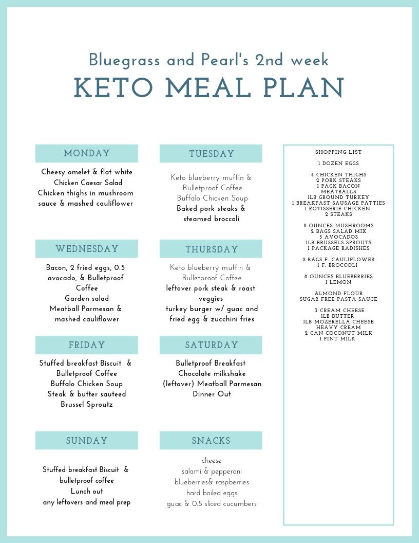 bulletproof keto diet meal plan